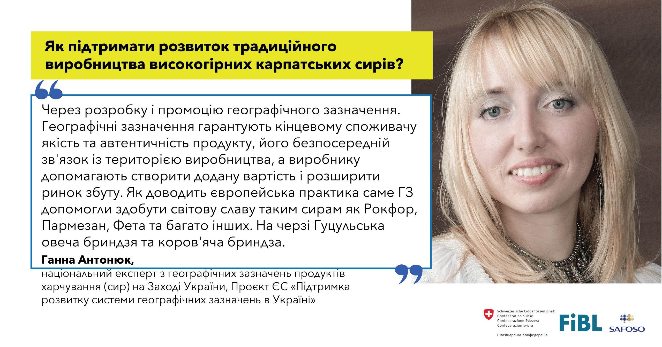 Ганна Антонюк
